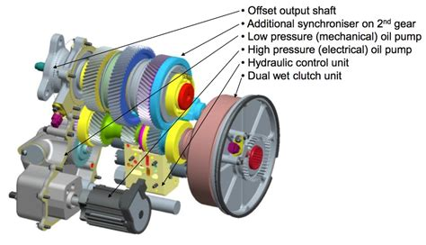 Antonov's 3-speed Transmission For Electric Vehicles