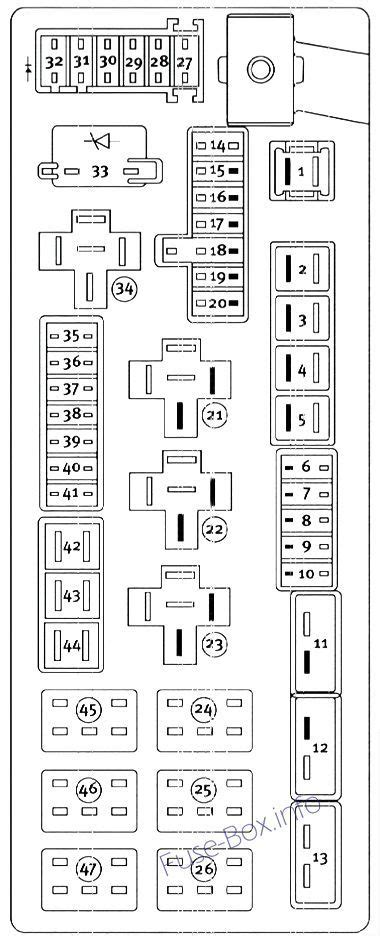 2006 Dodge Charger Rt Fuse Box Diagram by Fuse Box On Dodge Charger Wiring Diagram