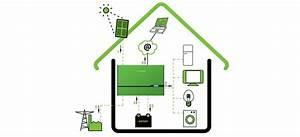 Kit Panneau Solaire Autoconsommation : autoconsommation photovolta que domestique ~ Premium-room.com Idées de Décoration