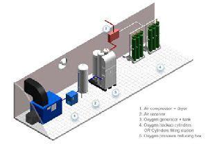 psa nitrogen gas generators suppliers manufacturers exporters uae exportersindia
