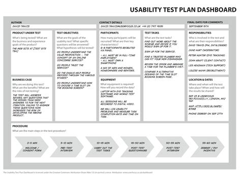 page usability test plan