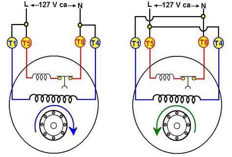 coparoman motor monof 225 sico de fase partida con cambio de giro