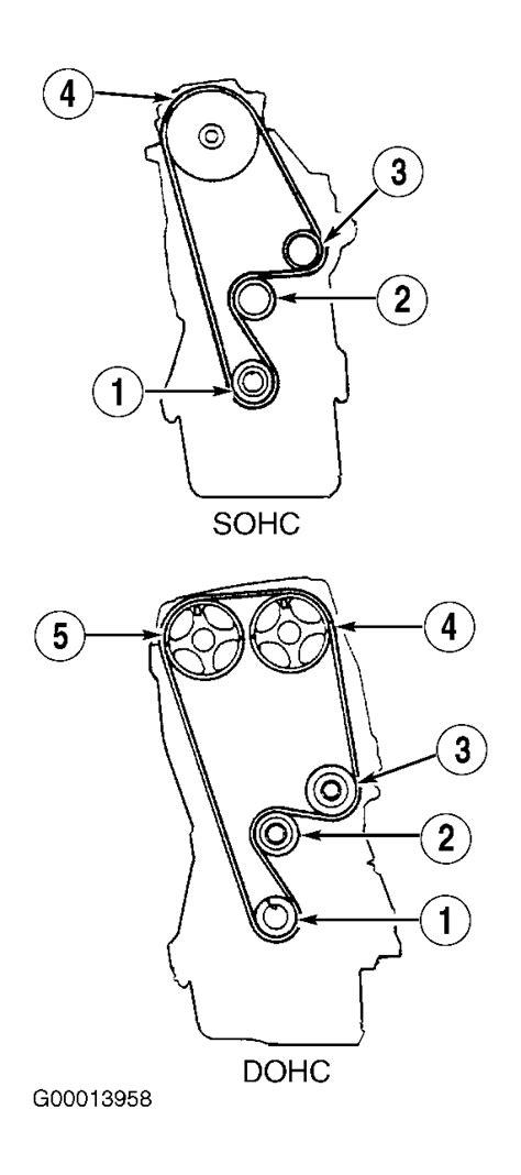 Honda Civic Timing Wiring Diagram Fuse Box