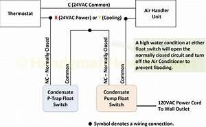 Diversitech Condensate Pump Wiring Diagram Collection