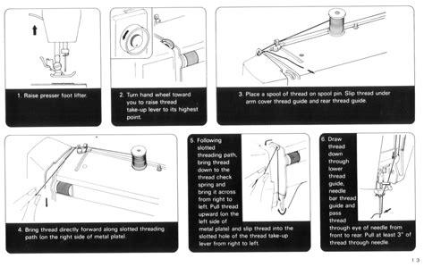 Wards Signature UHT J 1943 Sewing Machine Threading Diagram