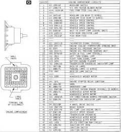 1983 dodge d150 wiring diagram 1983 image wiring similiar 1986 dodge d150 wiring diagrams keywords on 1983 dodge d150 wiring diagram