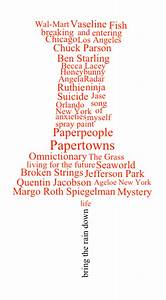 Paper Towns Margo Quotes. QuotesGram