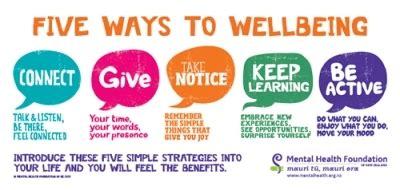 winning ways  wellbeing community public health