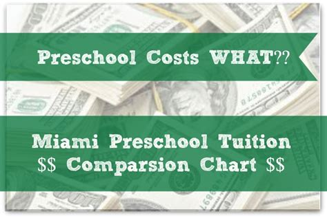 preschool costs preschool costs what miami preschool tuition comparison 766