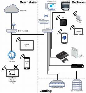 Network Layout Showoff - Page 12 - Networking
