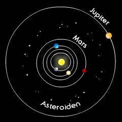 Entfernung Erde Sonne Berechnen : wieviele planeten gibt es astrokramkiste ~ Themetempest.com Abrechnung