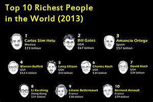 Oby's Blog: Richest Man In The World, 2014