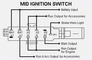 1988 ford f150 ignition wiring diagram moesappaloosascom With ford headlight switch wiring diagram 1997 ford f 350 steering column
