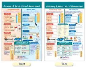 Metric Customary Units of Measurement Chart
