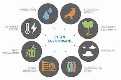 Environment Clean Science Crispr Graphic Promoting Energy