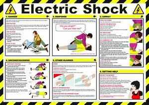 health safety poster price comparison results With electrical safety posters