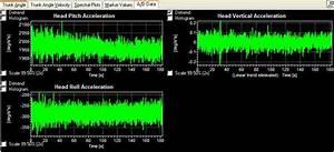 2 10 Analogue To Digital Sampled Data