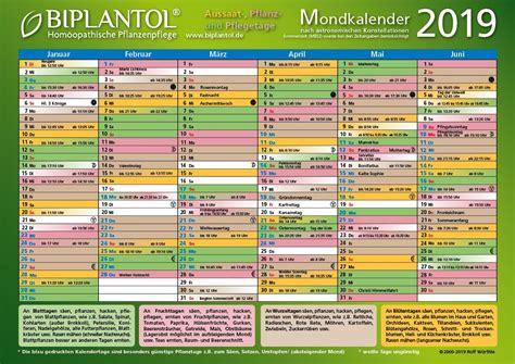aussaatkalender schweizer garten