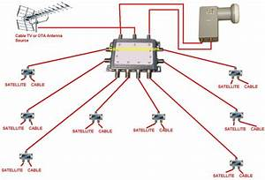 Catv Wiring Diagram Electrical Wiring Diagrams For John Deere Lx For Cable Tv Wiring Diagrams