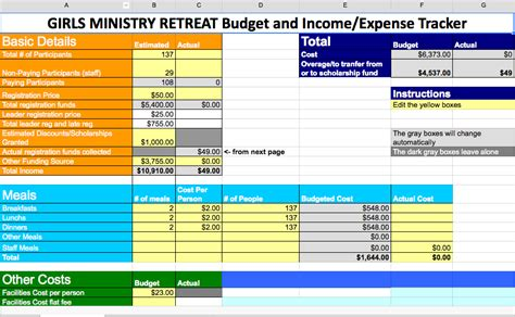 girls ministry retreat budget template
