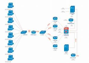 Network Diagram Software Isg Network Diagram