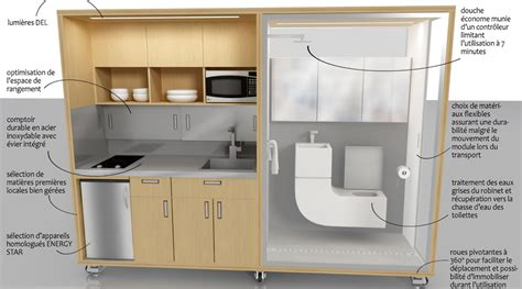 mini cuisine compacte une mini cuisine salle de bains compacte remporte un