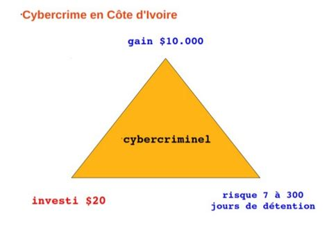 cybercrime cote d ivoire 2012 dakar fran 231 ais