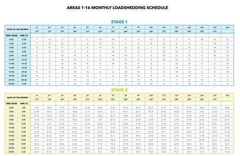 We have being trying to get lanterns to the unit, in the event of loadshedding taking place in the evenings. Load Shedding In Cape Town.. Schedule, Map, Areas - JOZI WIRE