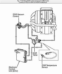 Where Can I Get Vacuum Hose Routing Diagram For 1997 Volvo