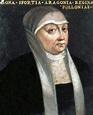 Bona Sforza - Wikipedia