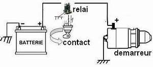 Comment Demarrer Un Tracteur Tondeuse Sans Batterie : schema relais demarreur tondeuse ~ Gottalentnigeria.com Avis de Voitures