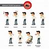 Signs and Symptoms of dengue - Do I have Dengue?