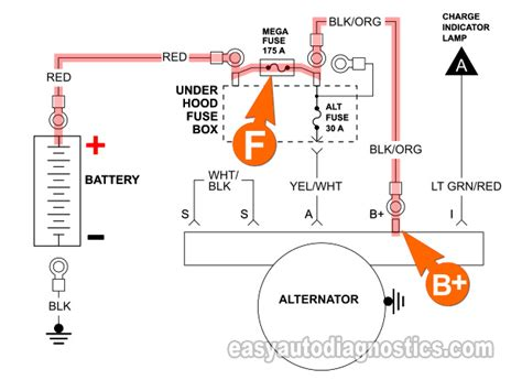 Part How Test The Alternator Ford