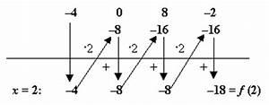 Grenzwert Einer Reihe Berechnen : beispiele f r ganzrationale funktionen undihre graphen ~ Themetempest.com Abrechnung