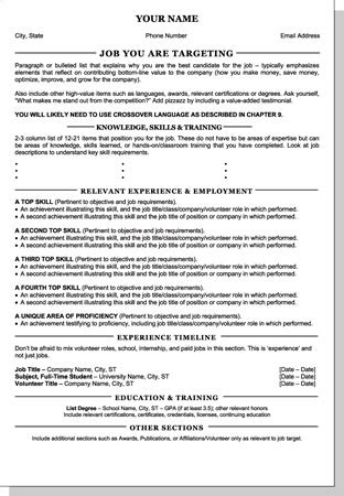 book resumes for dummies tips for creating a chrono functional resume dummies