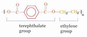 PET (Polyethylene Terephthalate) - Definition, Structure ...