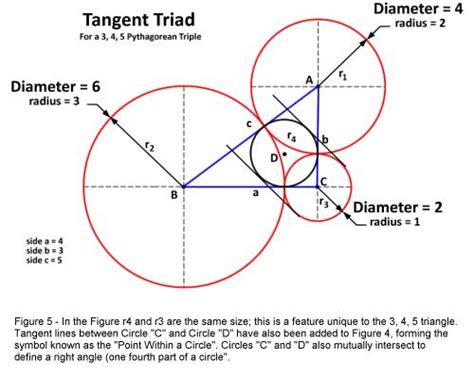 mutually tangent circles  quora
