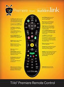 Manual Guide Button On Tv Lg