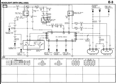 mazda protege wiring diagram camizuorg
