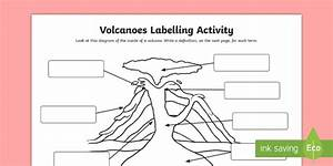 Volcanoes Differentiated Labelling Diagram