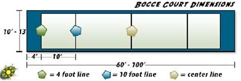 bocce court dimensions bocce players bing images