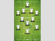 Real Madrid 20172018 por titouan footalist