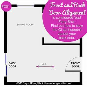 Feng Shui Chi : how to slow down the qi when you have a front and back door alignment ~ Bigdaddyawards.com Haus und Dekorationen