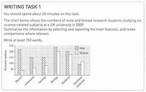 Ielts Writing Video Walkthrough  Task 1 Bar Graph  U2013 Ielts
