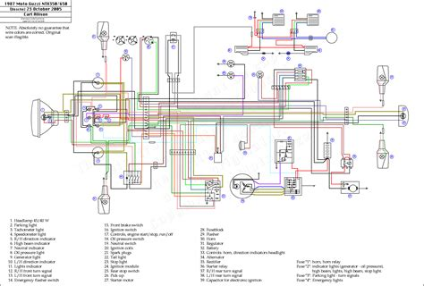 pics of motorcycle fuse box relay wiring pics free