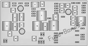 Fuse Box Diagram Cadillac Xts  2013