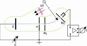 Wellenlänge Licht Berechnen : lenard versuch leifi physik ~ Themetempest.com Abrechnung