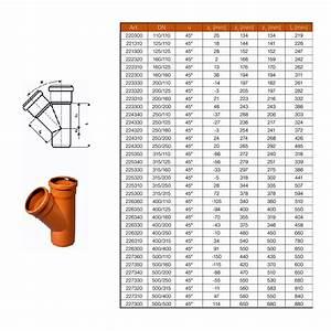 Kg Rohr Material : kg abzweig dn110 110 45 abwasserrohr kanalrohr orange ~ Articles-book.com Haus und Dekorationen