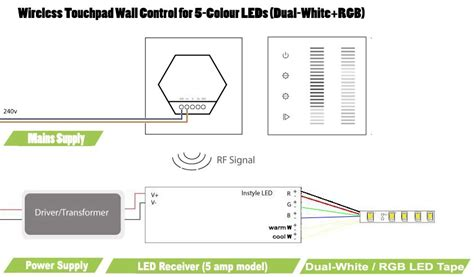 Wall Mounted Controller For Colour Leds Dual White Rgb