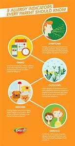 Five Signs Of Allergies In Children